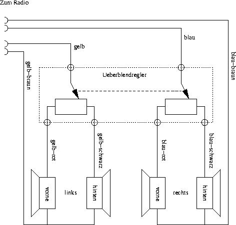 Nett Stereo Schaltplan Ideen - Der Schaltplan - greigo.com